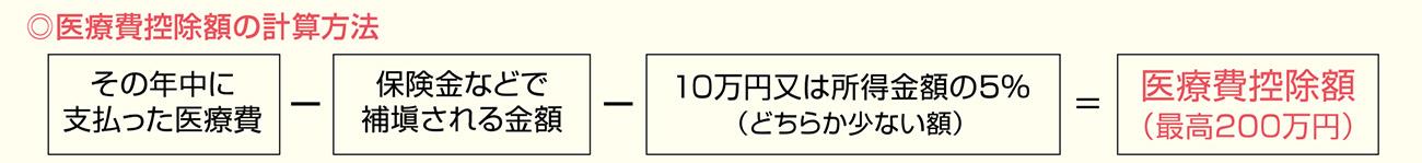 iryouhi02